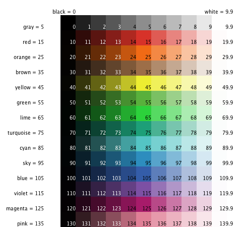 Color Chart Example preview image